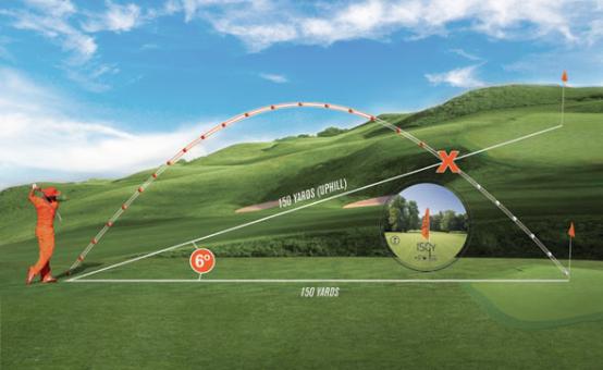 Bushnell Tour X Laser Golf Rangefinder slope compensation explained